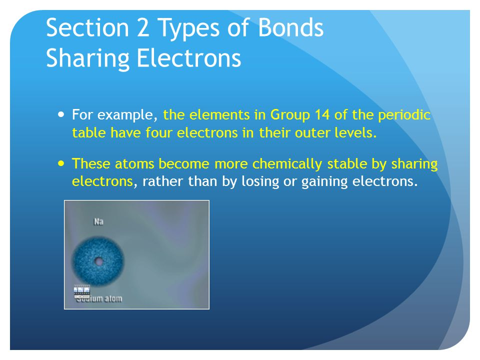 Section 2 Types of Bonds Sharing Electrons