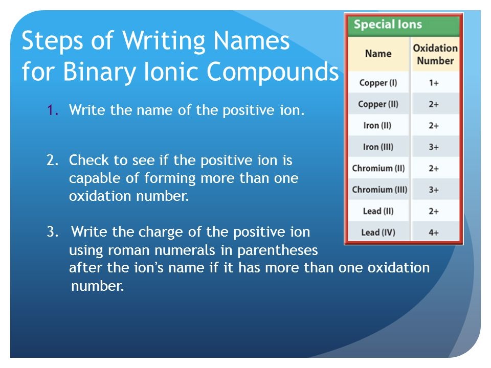 Steps of Writing Names for Binary Ionic Compounds