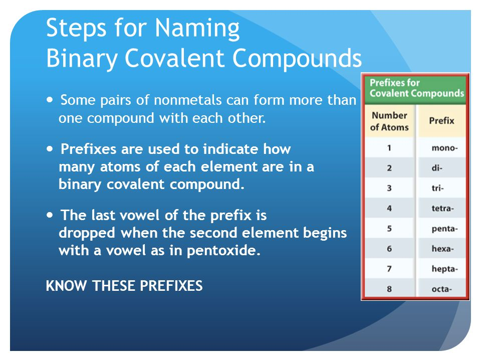 Steps for Naming Binary Covalent Compounds