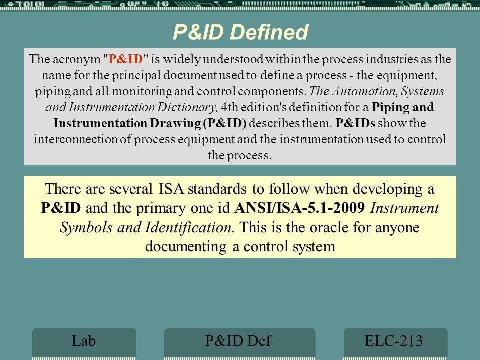 Pressure Measurement Video Ppt Video Online Download