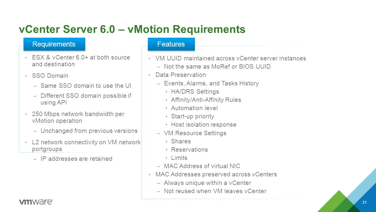VMware vSphere 6 What's New - ppt download