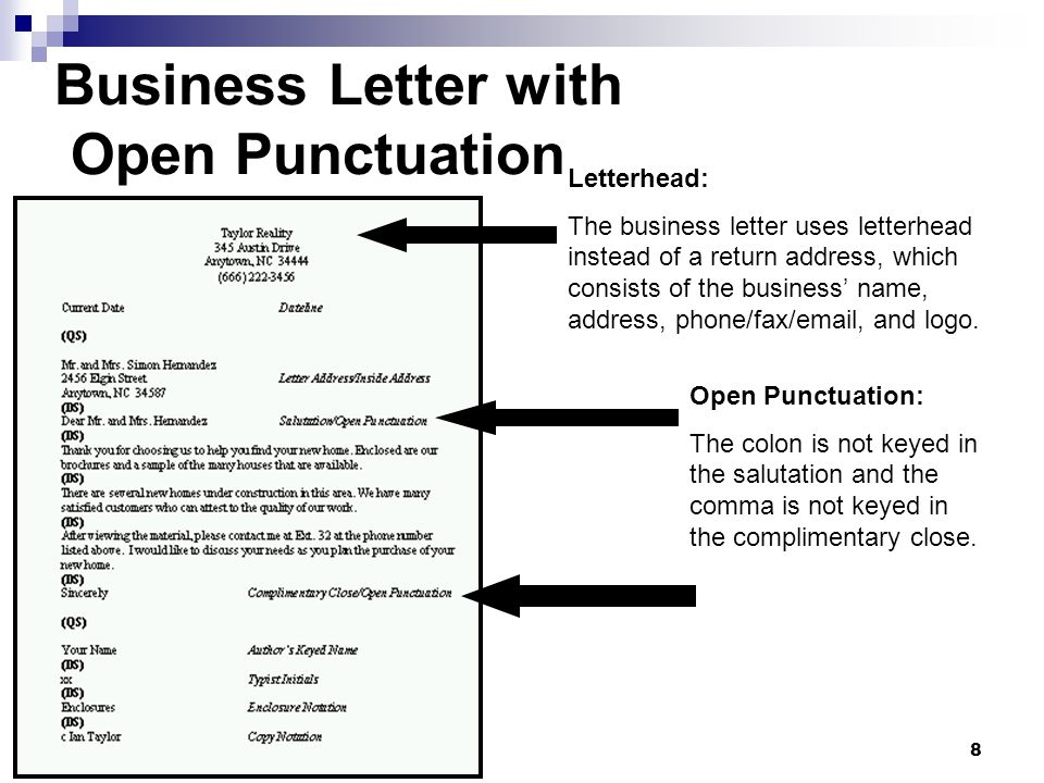puterized Business Applications Appling correct letter format