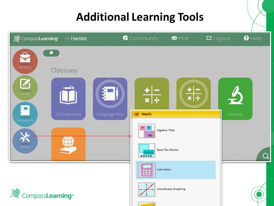 Dreambox and Compass Learning - ppt download