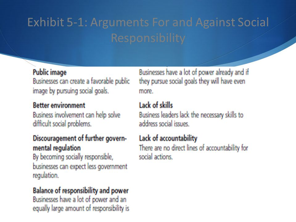 Exhibit 5-1: Arguments For and Against Social Responsibility