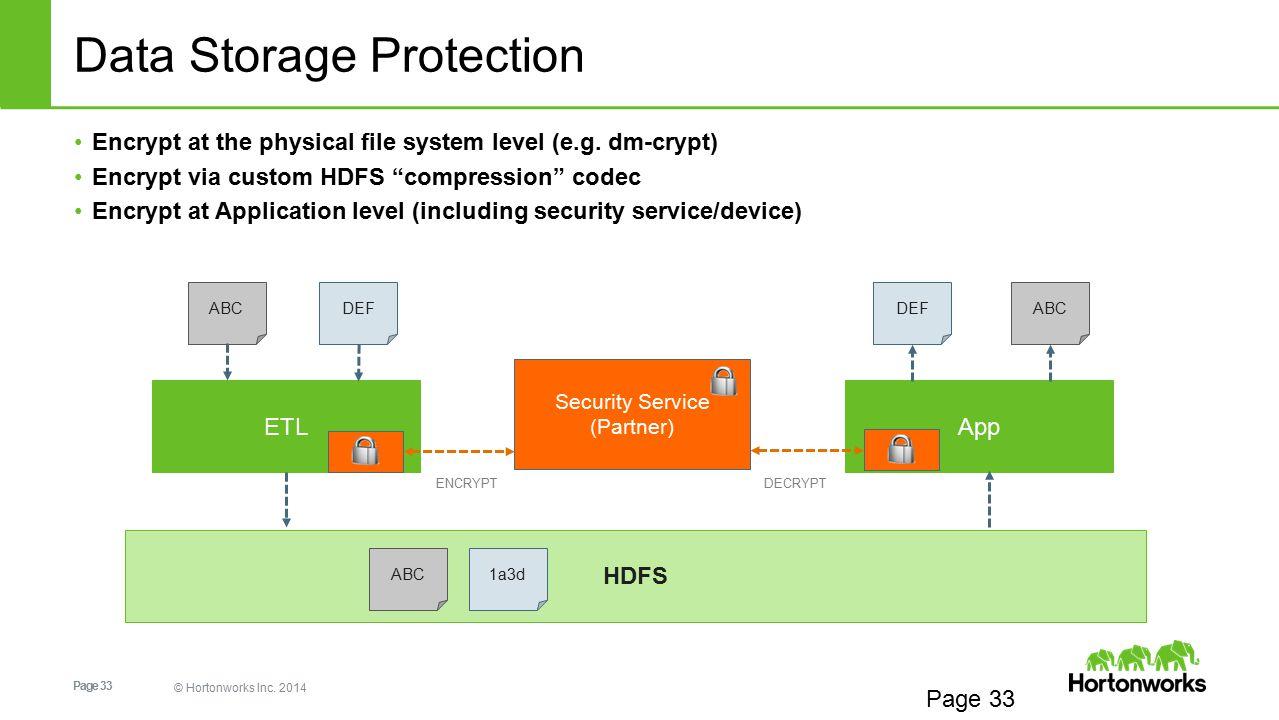 Hortonworks. We do Hadoop. - ppt download