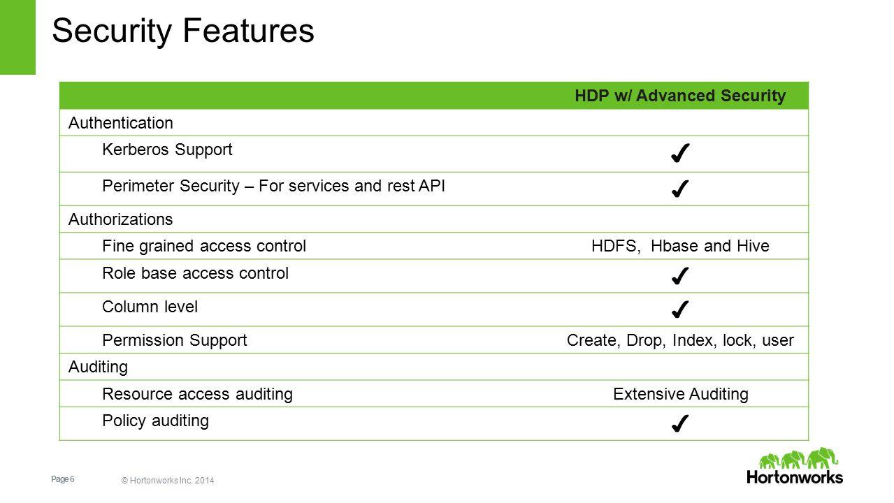 Hortonworks  We do Hadoop  - ppt download