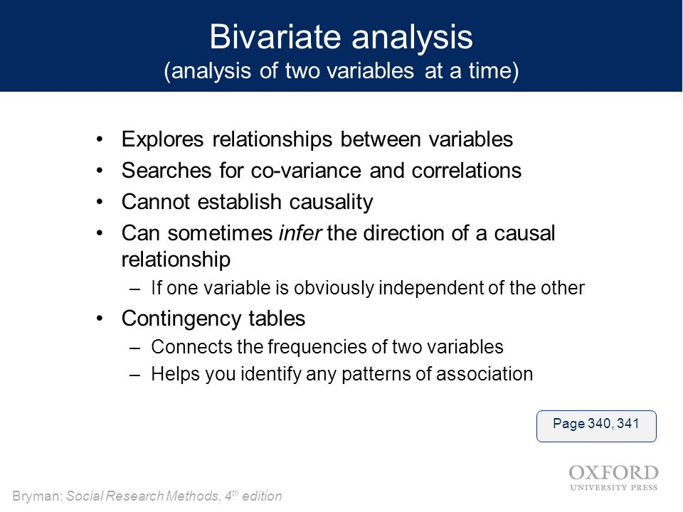 Bivariate analysis (analysis of two variables at a time)