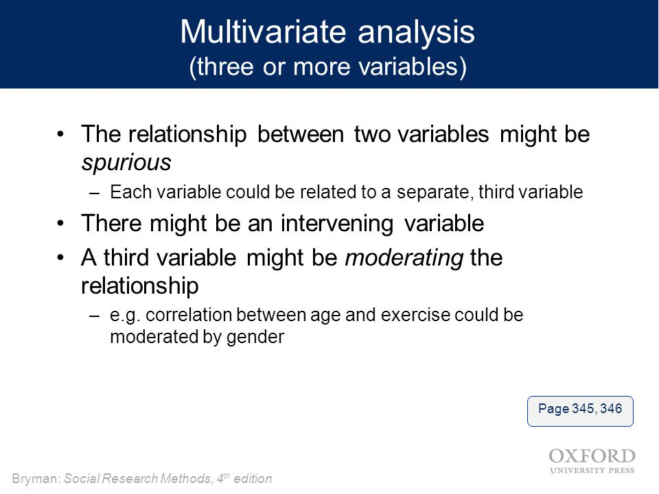 Multivariate analysis (three or more variables)