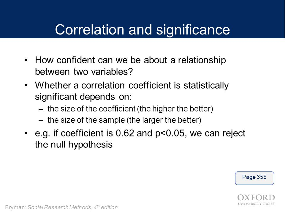 Correlation and significance