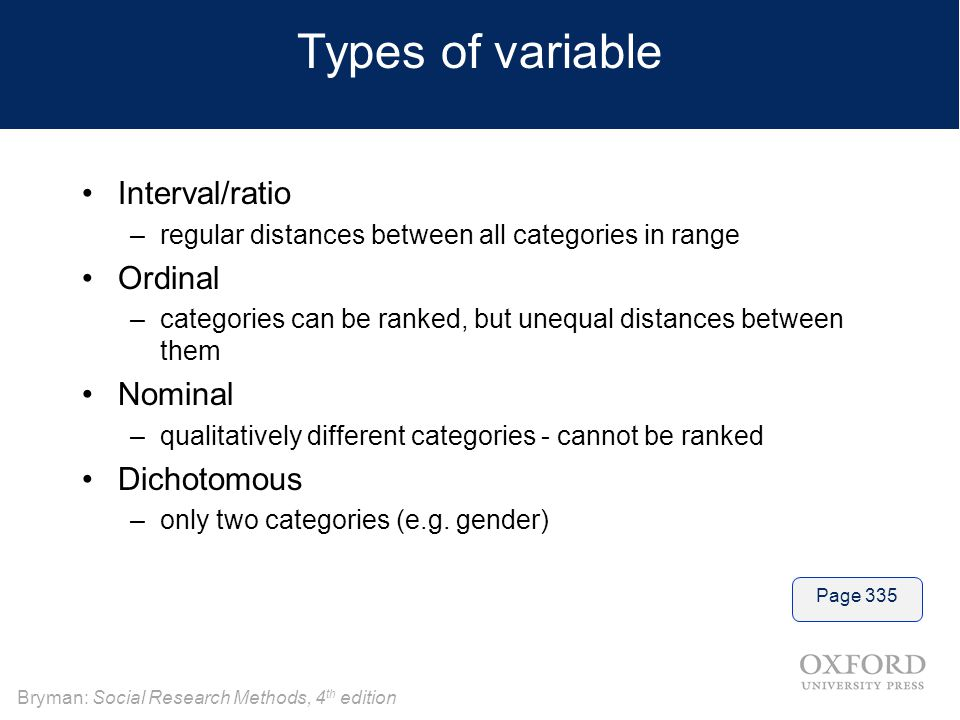 Types of variable Interval/ratio Ordinal Nominal Dichotomous