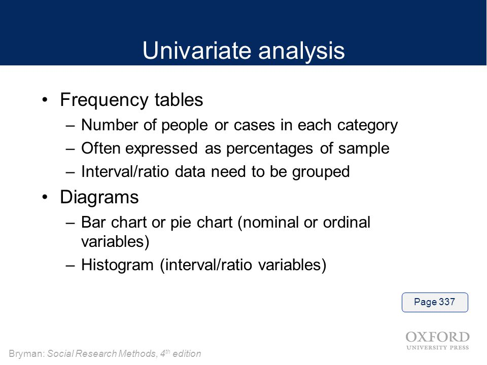 Univariate analysis (analysis of one variable at a time)