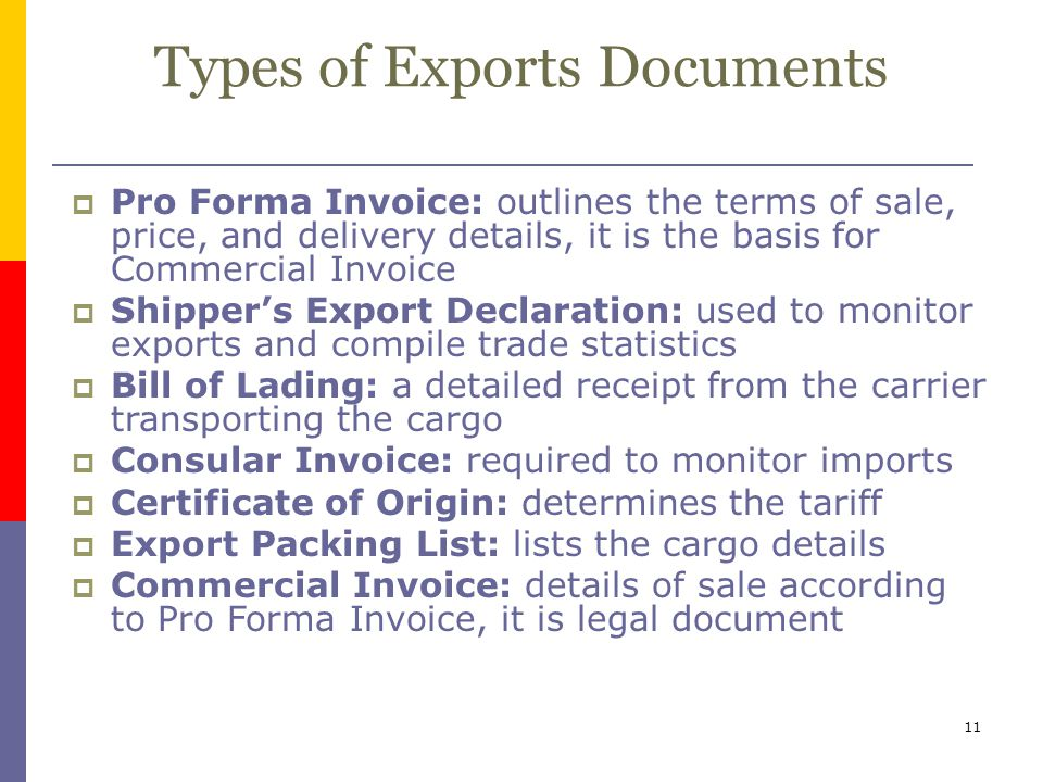 Types of Exports Documents