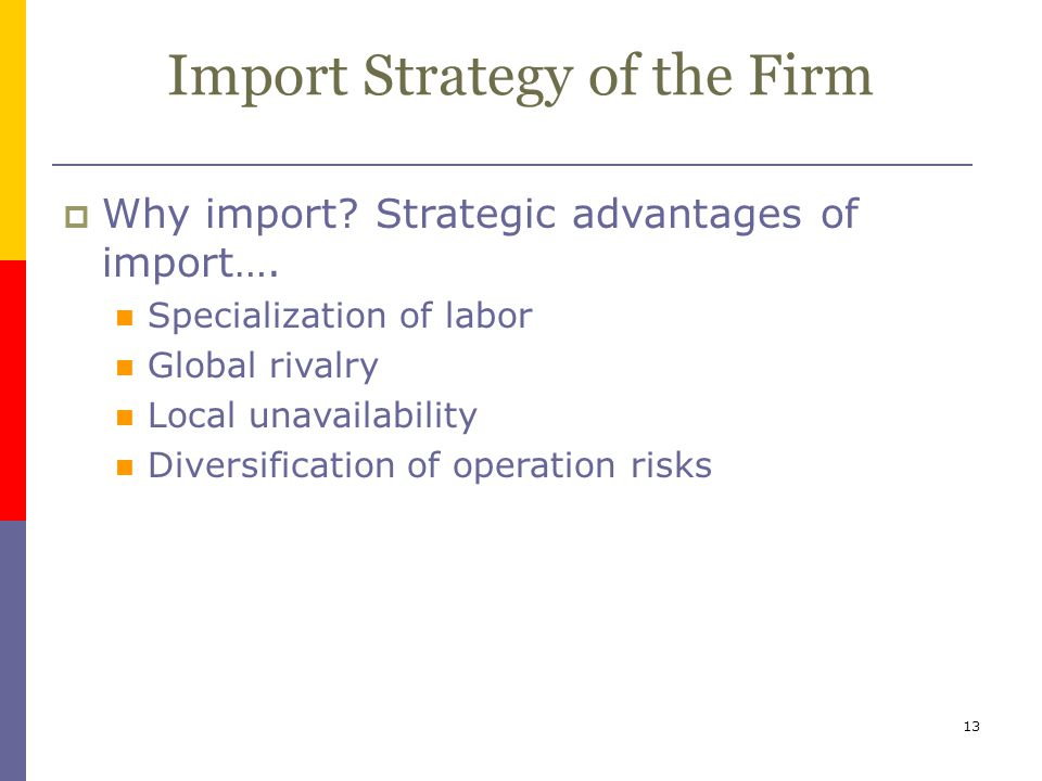 Import Strategy of the Firm