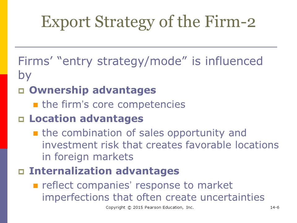 Export Strategy of the Firm-2