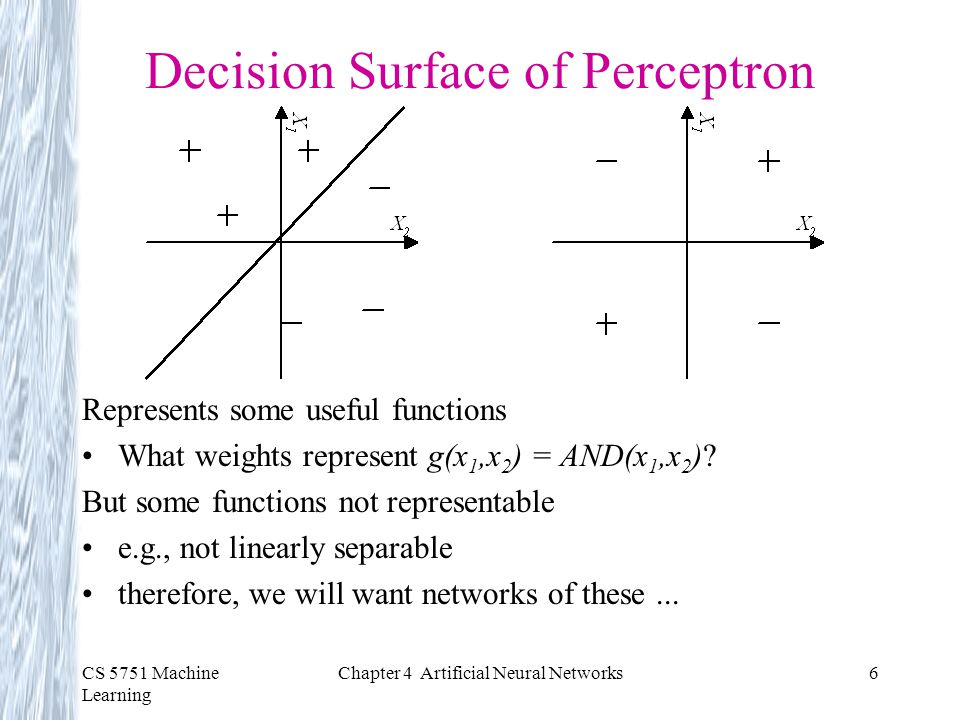 Decision Surface of Perceptron