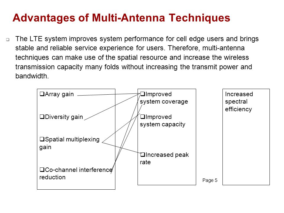LTE System Multiple Antenna Techniques - ppt download