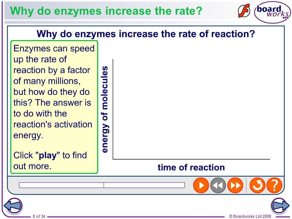 Why do enzymes increase the rate