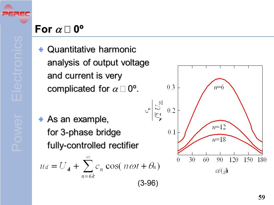 For a ¹ 0º Quantitative harmonic analysis of output voltage and current is very complicated for a ¹ 0º.