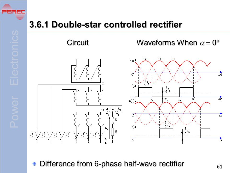 3.6.1 Double-star controlled rectifier