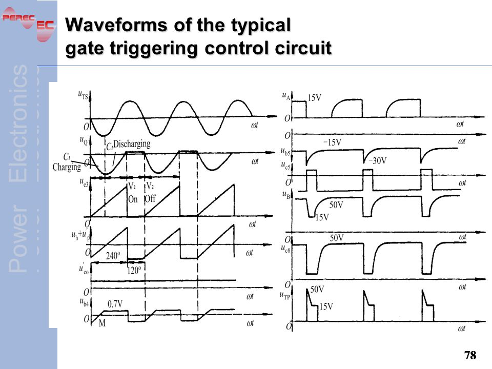 Waveforms of the typical gate triggering control circuit