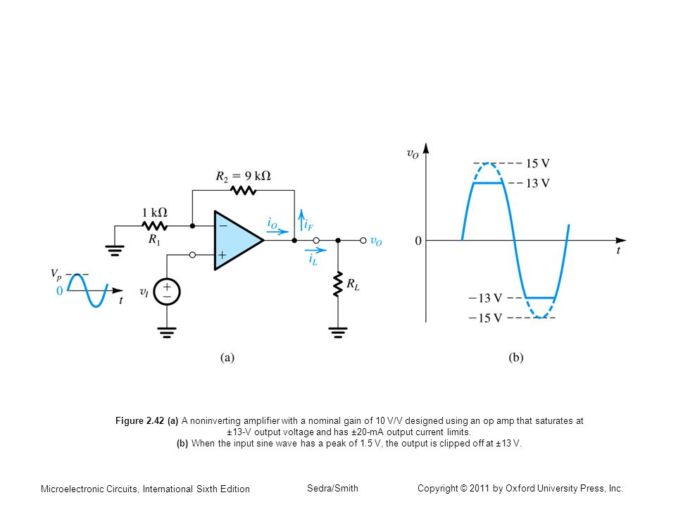 Operational amplifiers ppt video online download figure 242 a a noninverting amplifier with a nominal gain of 10 v publicscrutiny Choice Image
