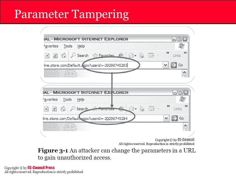 Parameter Tampering Figure 3-1 An attacker can change the parameters in a URL to gain unauthorized access.