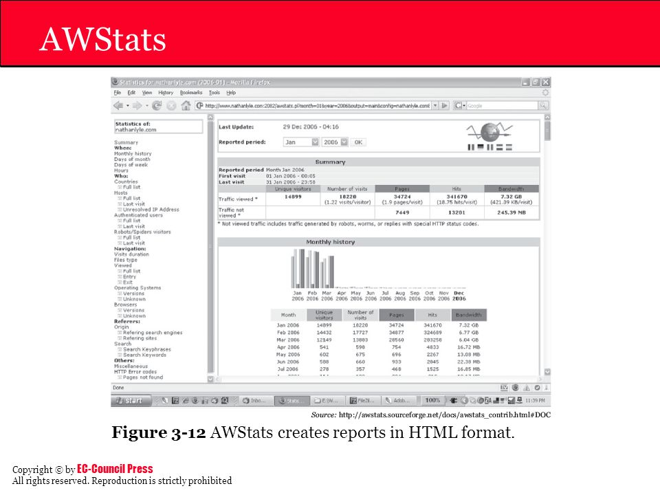 AWStats Figure 3-12 AWStats creates reports in HTML format.