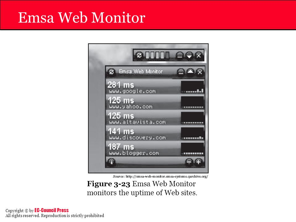Emsa Web Monitor Figure 3-23 Emsa Web Monitor monitors the uptime of Web sites.