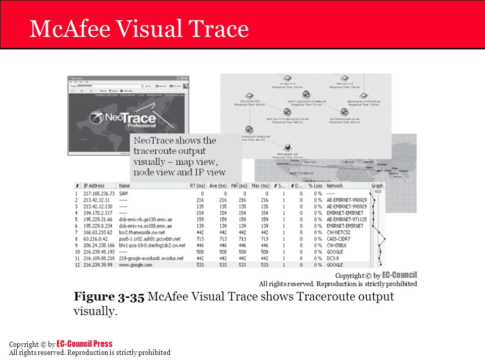 McAfee Visual Trace Figure 3-35 McAfee Visual Trace shows Traceroute output visually.
