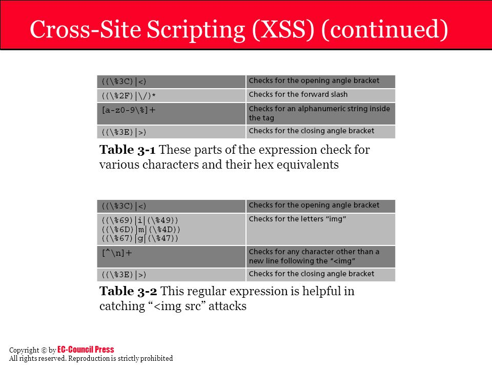Cross-Site Scripting (XSS) (continued)