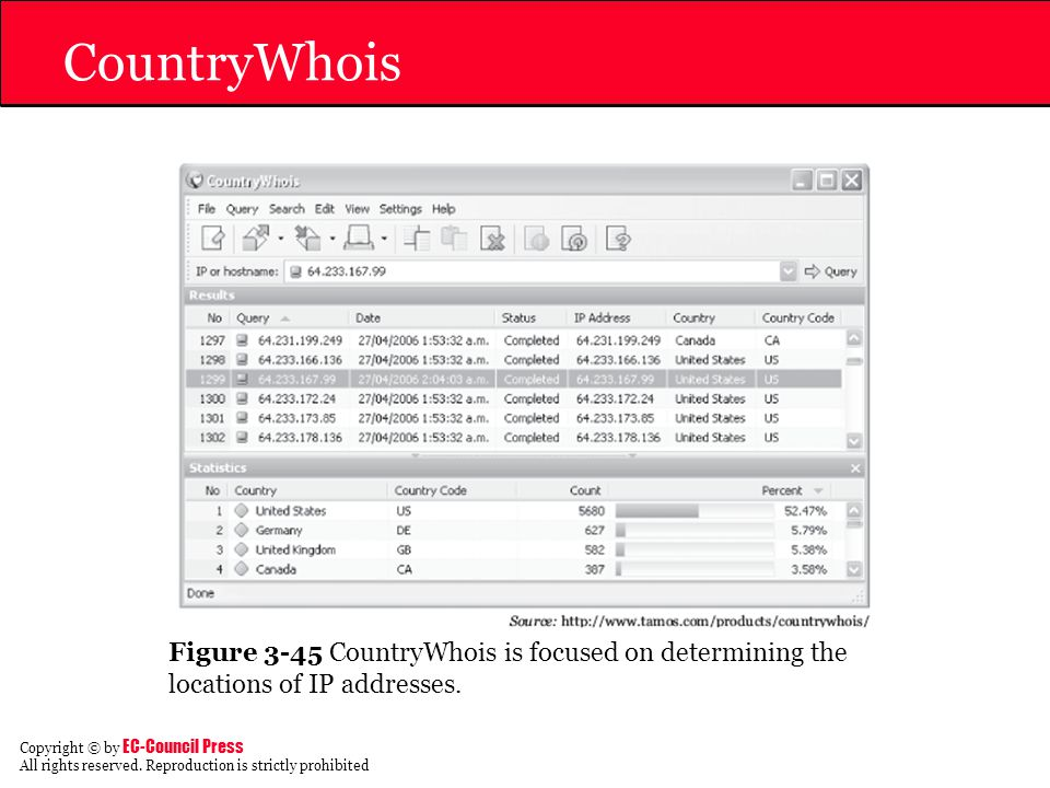 CountryWhois Figure 3-45 CountryWhois is focused on determining the locations of IP addresses.