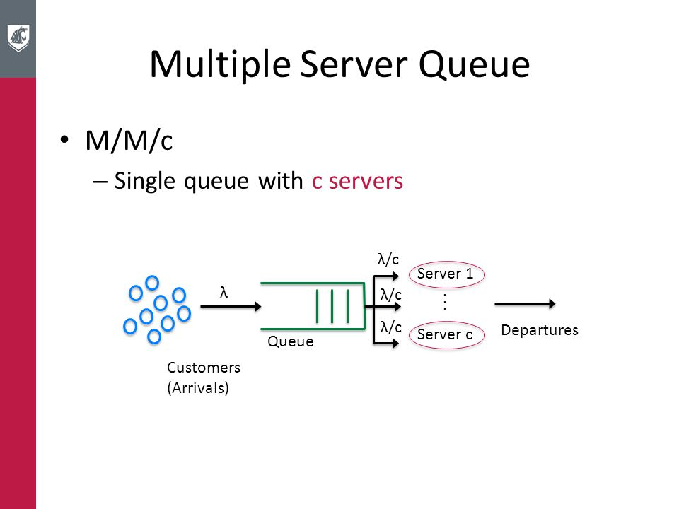 Queueing Theory  - ppt video online download