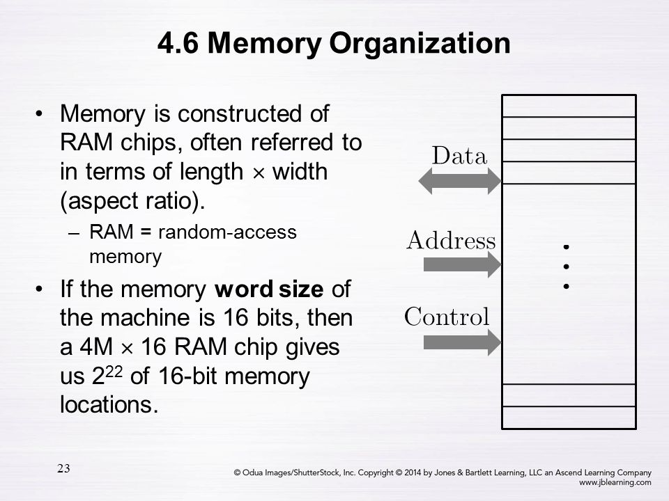 introduction to ram Sram static random access memory uses multiple transistors, typically four to six, for each memory cell but doesn't have a capacitor in each emad aldeen how random access memory (ram) works.