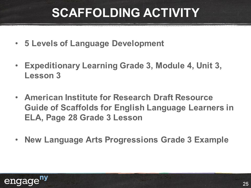 English Language Learners Scaffolds and Supports - ppt video online ...