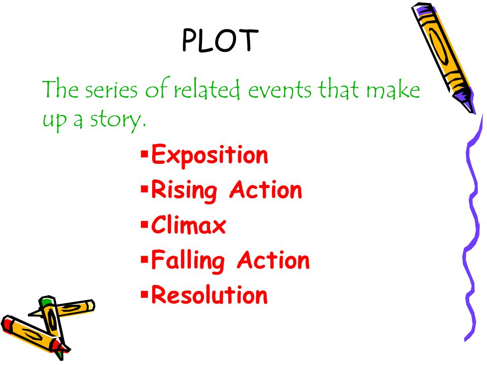 PLOT The series of related events that make up a story. Exposition