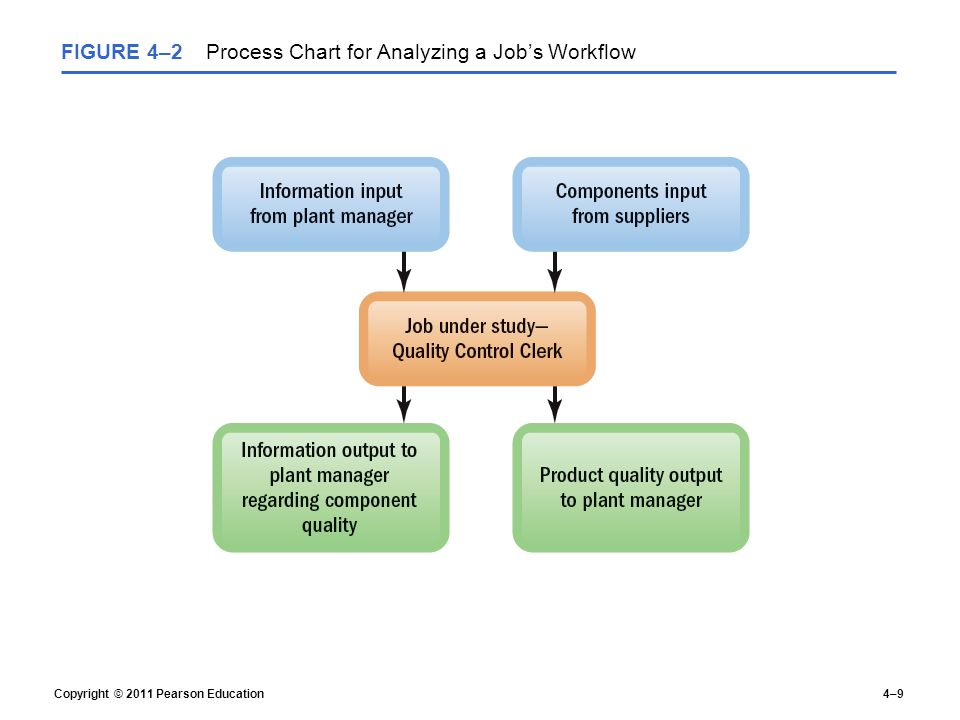 Human Resource Management Human Resources Management 12e Gary