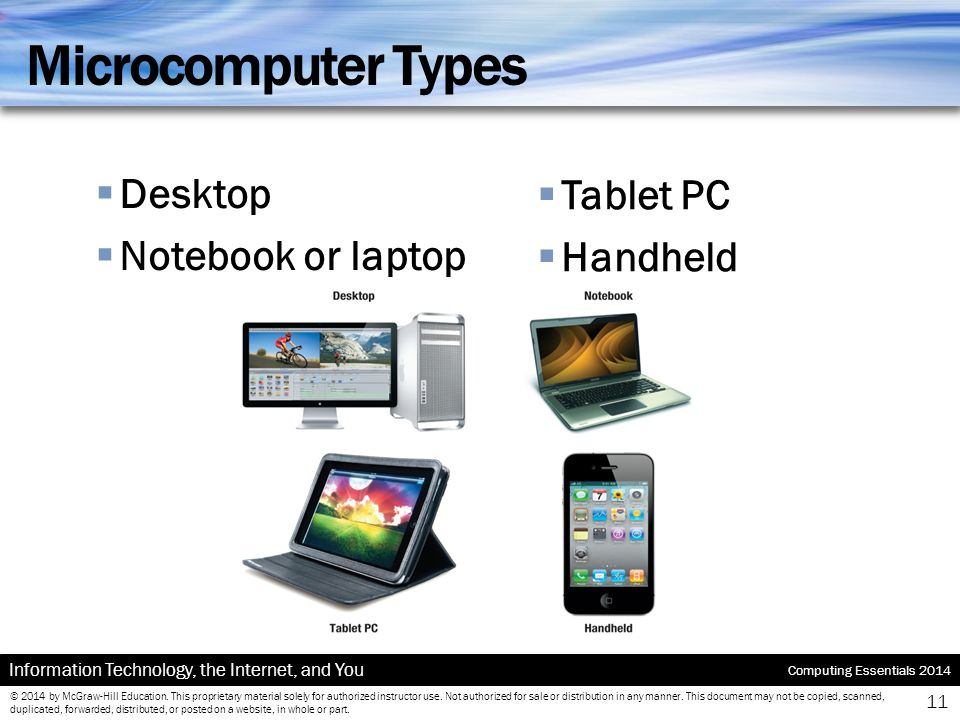 Microcomputer Types Desktop Tablet PC Notebook or laptop Handheld