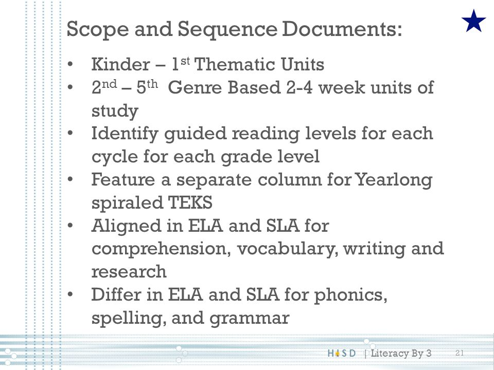 Literacy By 3 And The Reading Curriculum Ppt Video Online