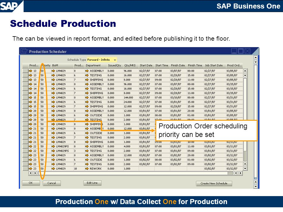 Schedule Production Production Order scheduling priority can be set