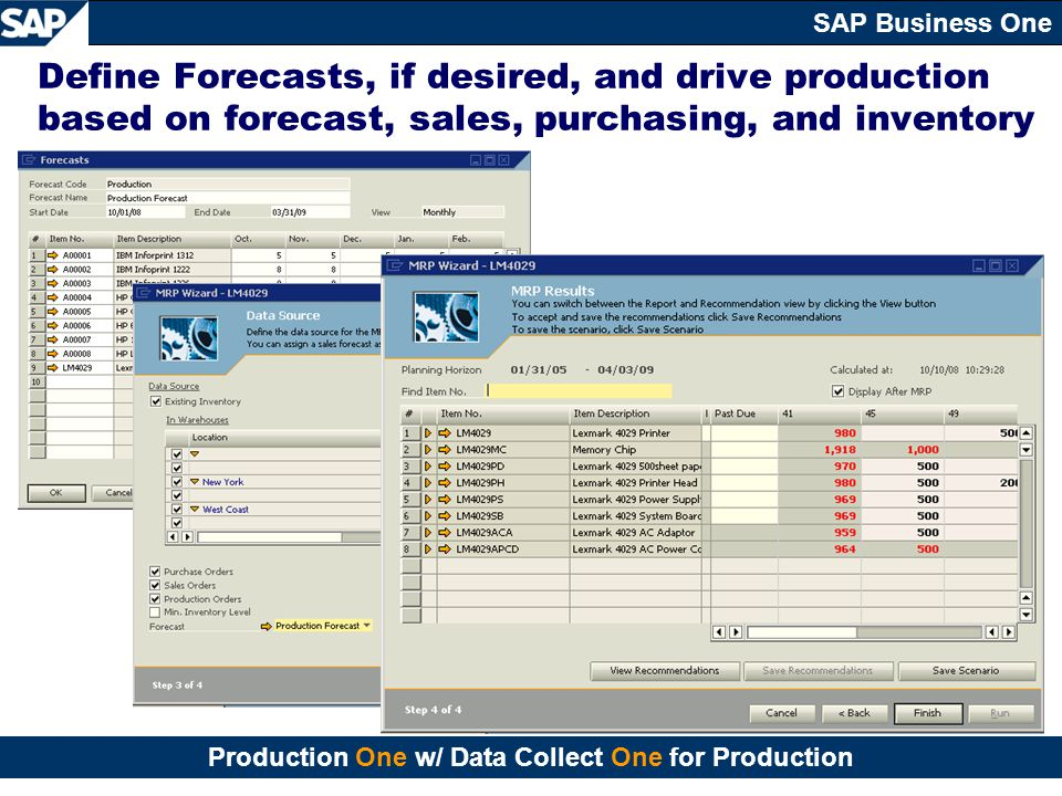 Define Forecasts, if desired, and drive production based on forecast, sales, purchasing, and inventory