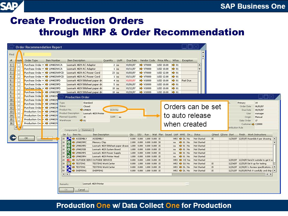 Create Production Orders through MRP & Order Recommendation
