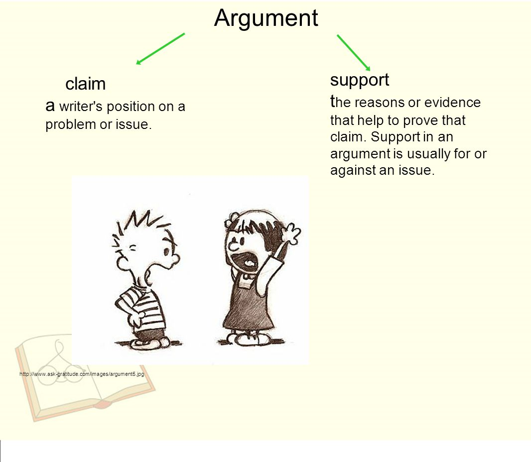 Argument support claim