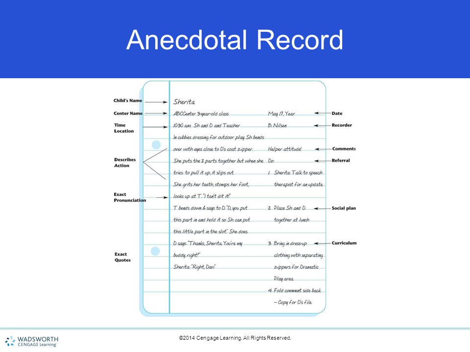 Chapter 2 Using Anecdotal Recordings To Look At Self Care