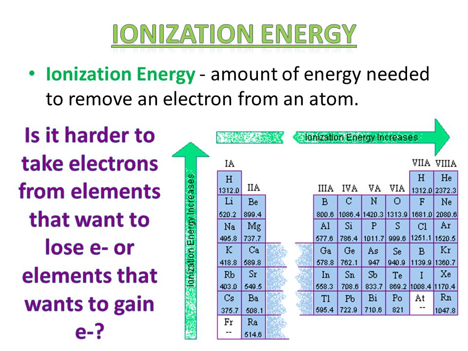 Ionization Energy Ionization Energy - amount of energy needed to remove an electron from an atom.