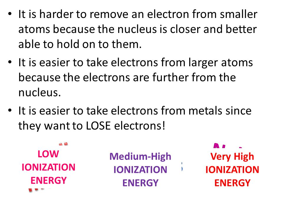 Medium-High IONIZATION ENERGY Very High IONIZATION ENERGY