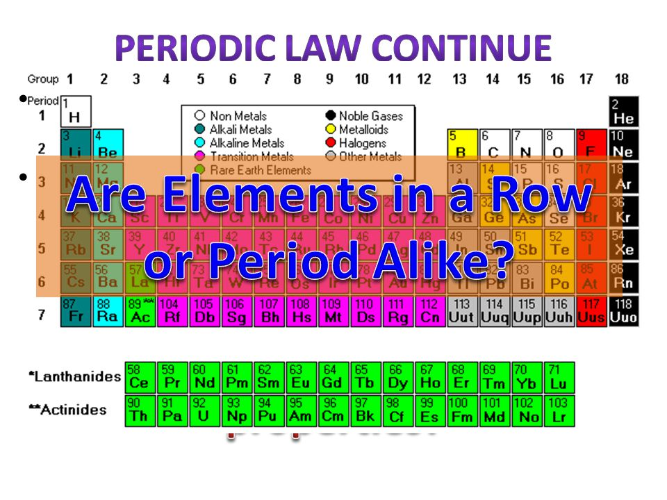 Are Elements in a Row or Period Alike
