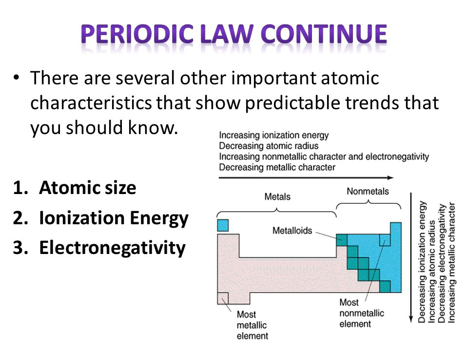 Periodic Law Continue There are several other important atomic characteristics that show predictable trends that you should know.