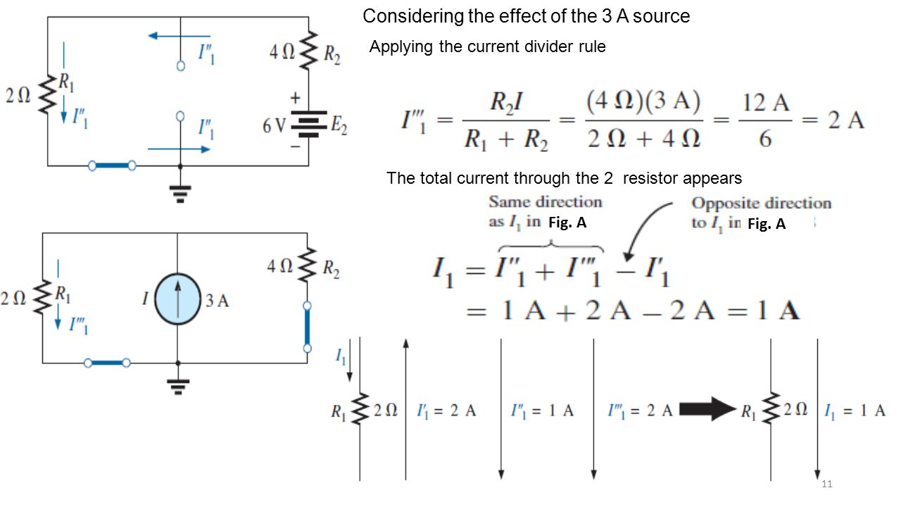 Considering the effect of the 3 A source