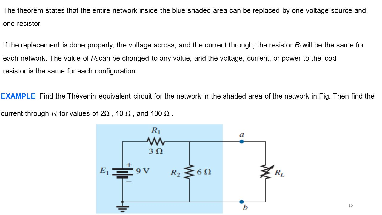 The theorem states that the entire network inside the blue shaded area can be replaced by one voltage source and one resistor