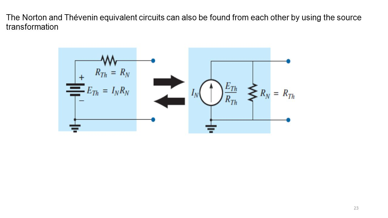 The Norton and Thévenin equivalent circuits can also be found from each other by using the source transformation